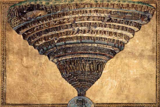 the guardians of the universe in inferno in the divine comedy a book by dante alighieri