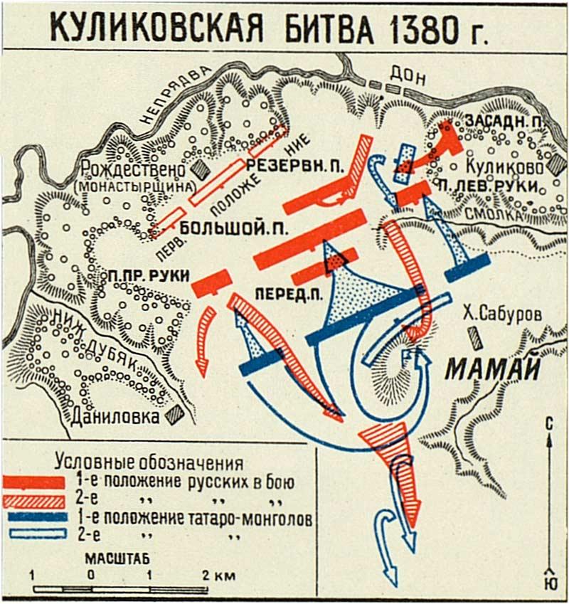 Битва на Куликовом поле Русская историческая библиотека Куликовская битва План