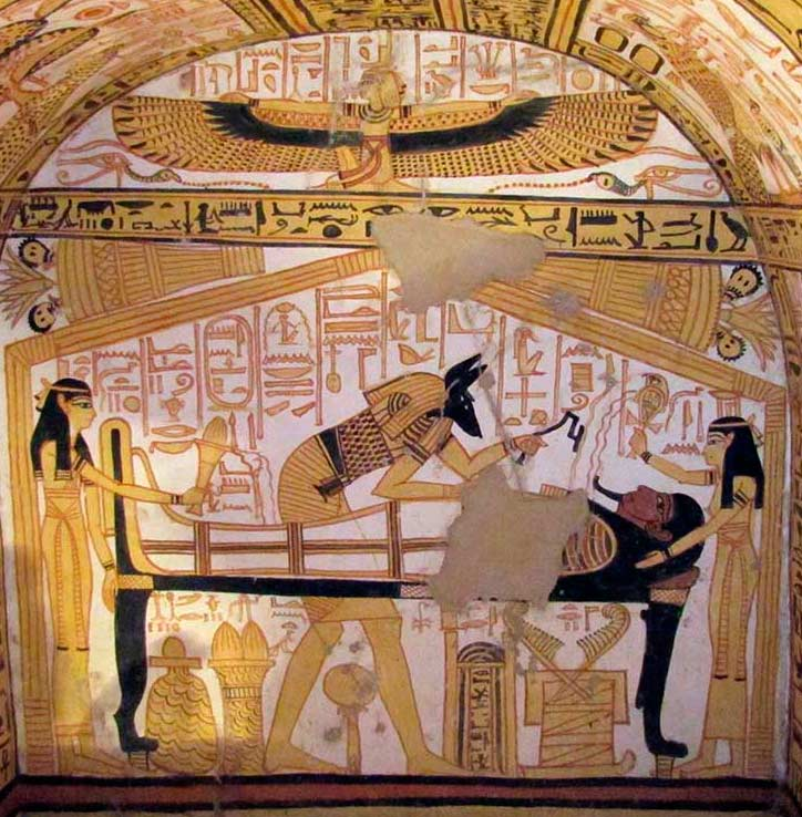 the death process in ancient egypt Burial rituals  at the time of death, the ancient egyptians had the practice and ritual of turning the deceased person's body into a mummy it took 70 days to mummify a body and a hundred yards of linen to wrap the remains of the dead person.