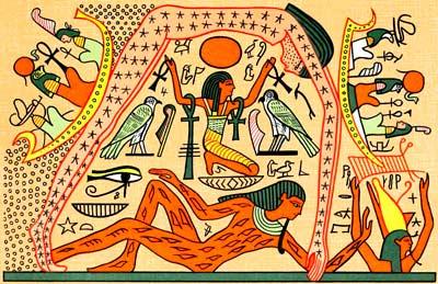 Древнеегипетские боги Геб, Нут, Шу