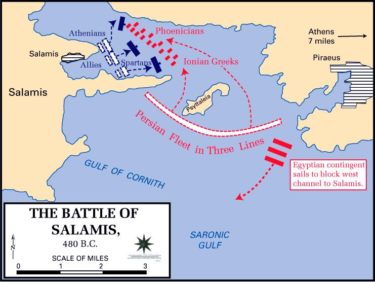 Битва при Саламине. Схема