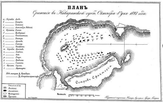 Наваринское сражение 1827. План