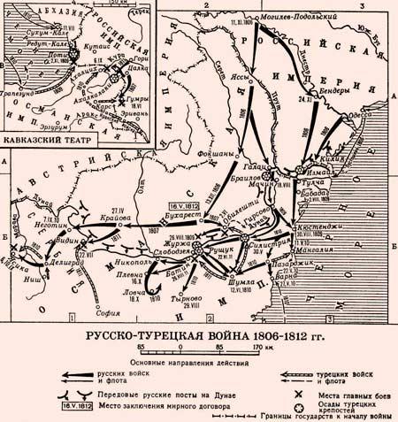 Русско-турецкая война 1806-1812