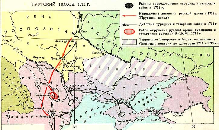 прутский поход петра 1