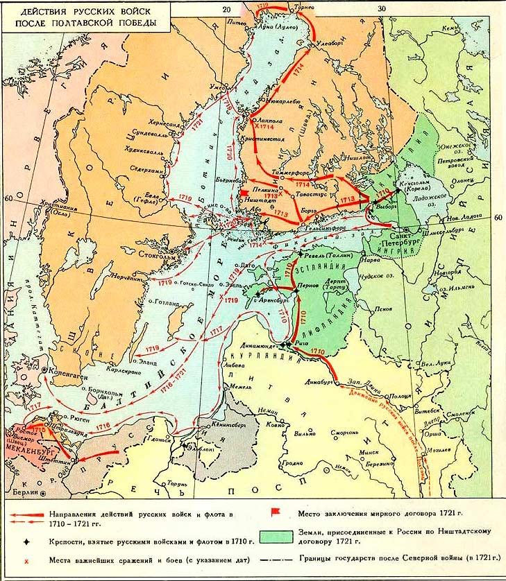 Северная война после