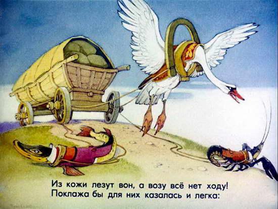 Крылов. Лебедь, Щука и Рак