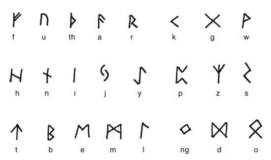 Руническая письменность древних германцев